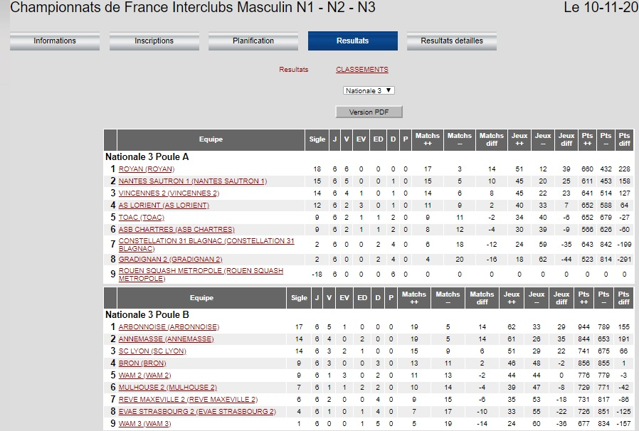 Interclubs 2018-2019 J3 compte-rendu Photo 10